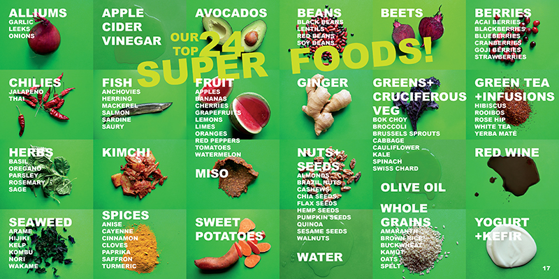 EVK_SUPERFOODS